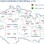salary levels-czech-republic